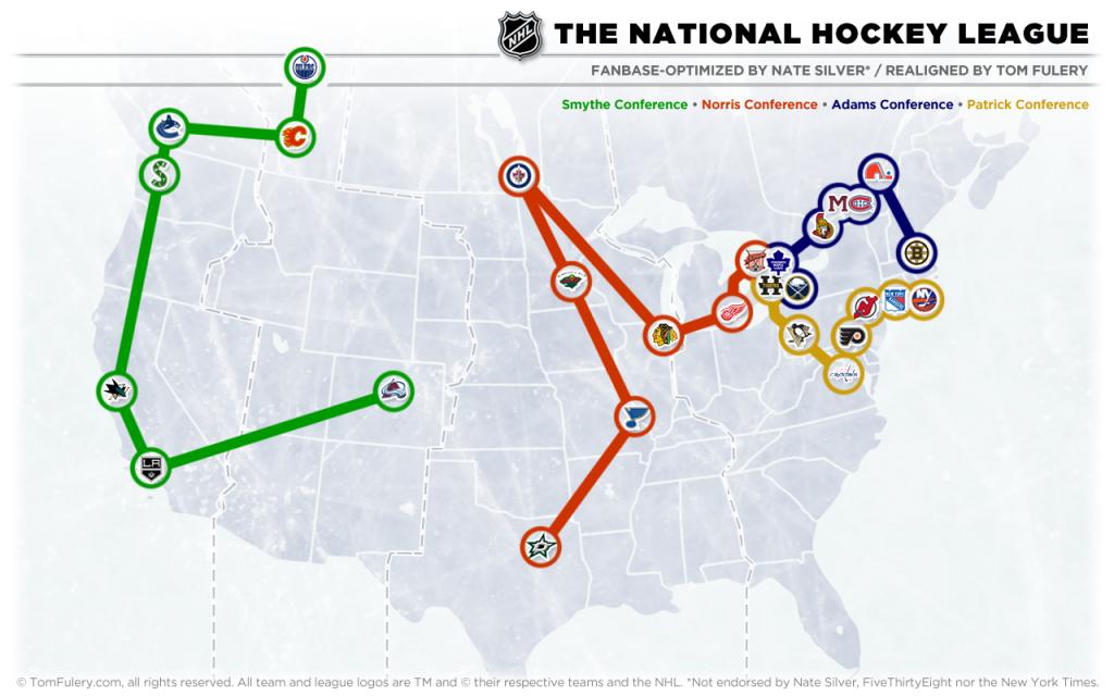 NHL Realignment Nate Silver/Tom Fulery Mashup